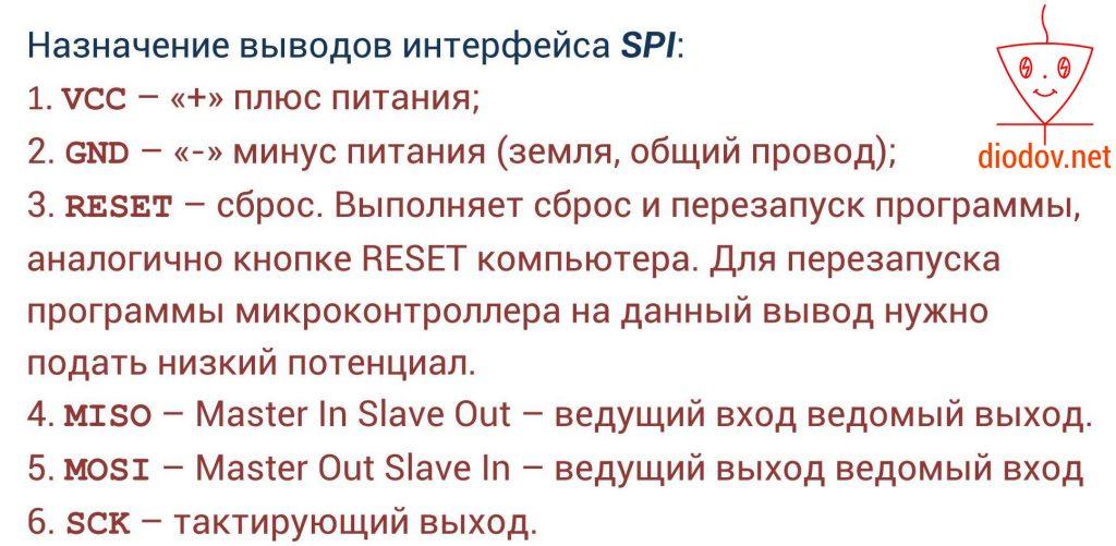 Интерфейс SPI