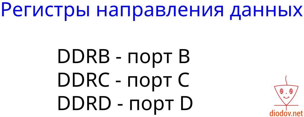 Регистры направления данных DDR