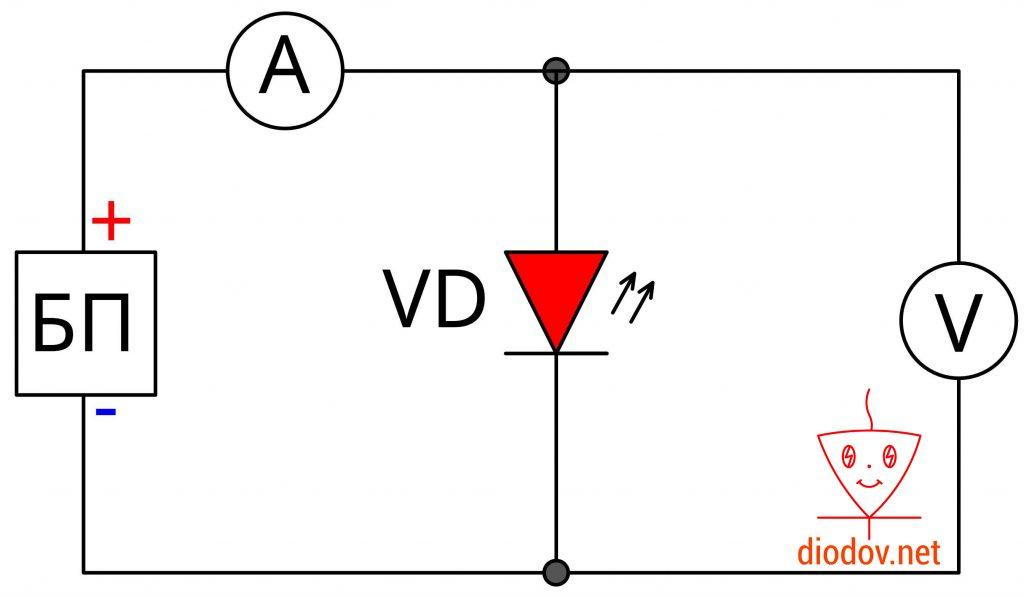 Как определить характеристики светодиода
