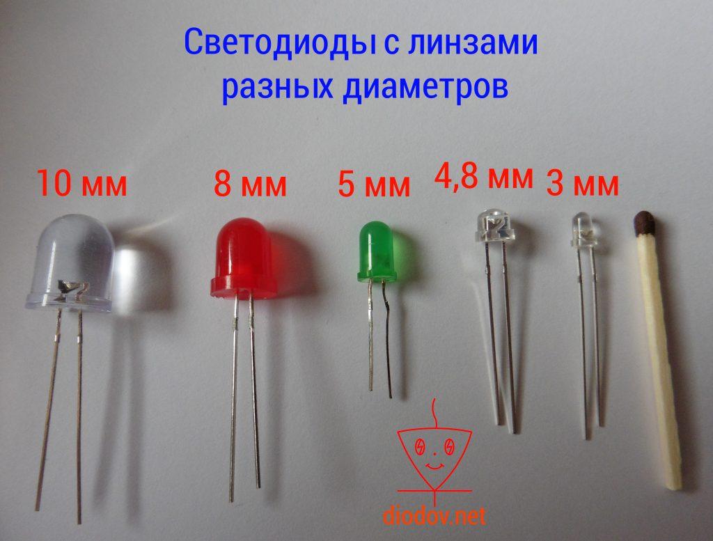 Светодиоды с линзами разных диаметров