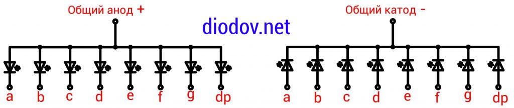 Соединение выводов семисегментного индикатора