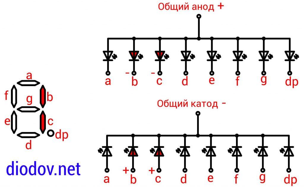 Принцип работы семисегментного индикатора