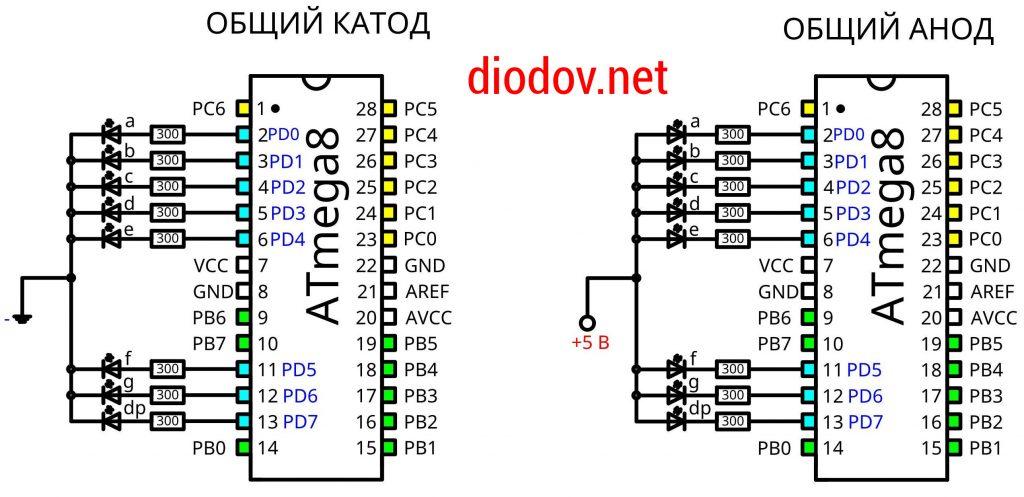 Схема подключения семисегментного индикатора к микроконтроллеру