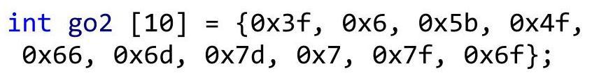 Массив шестнадцатеричных чисел для семисегментного индикатора с общим катодом