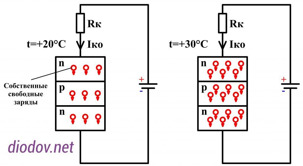Обратный ток транзистора