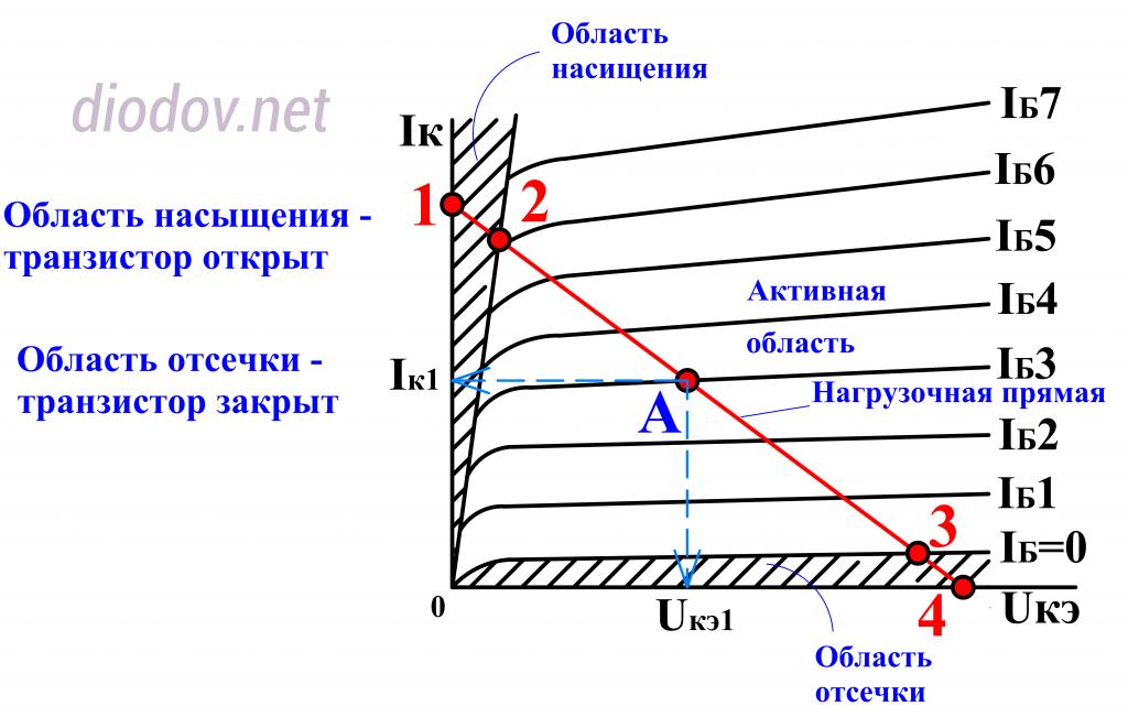Режим работы транзистора по постоянному току