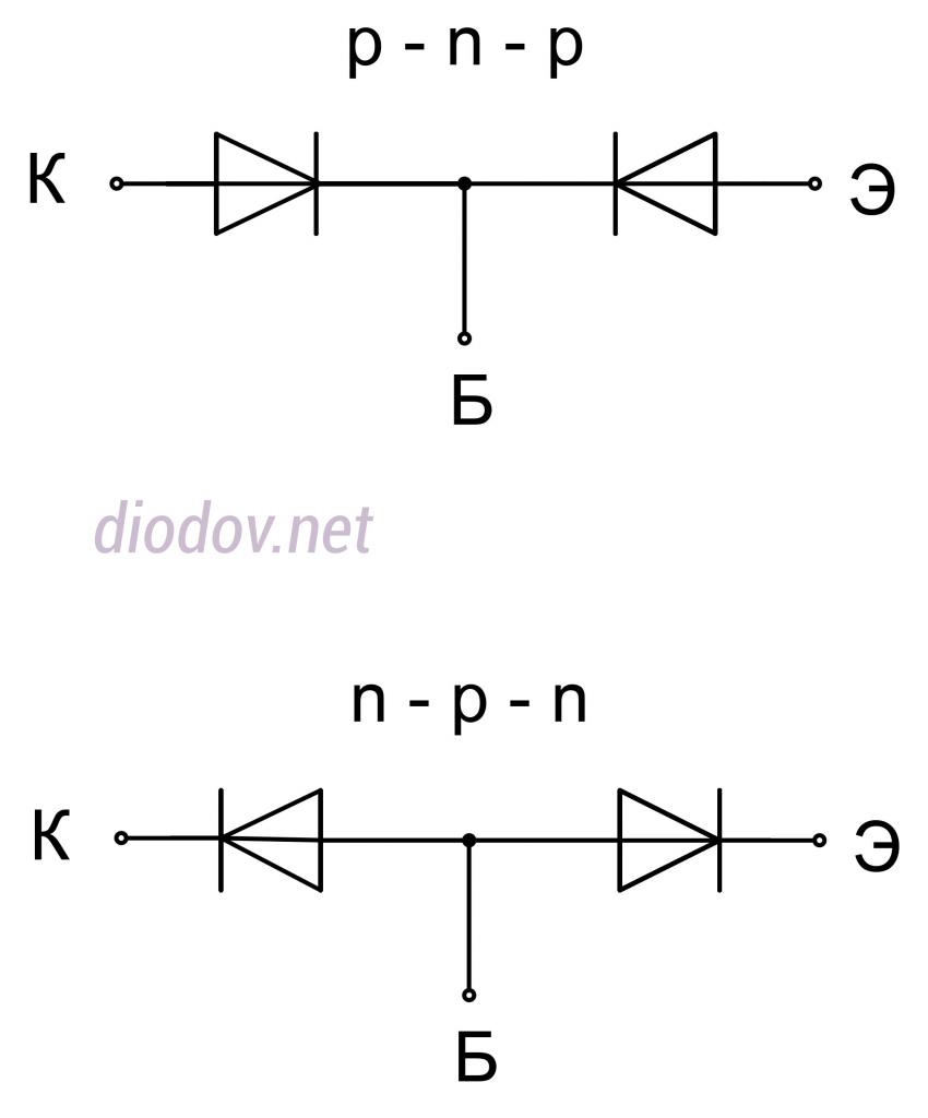 Структура биполярного транзистора