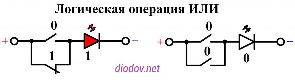 Логическая операция ИЛИ