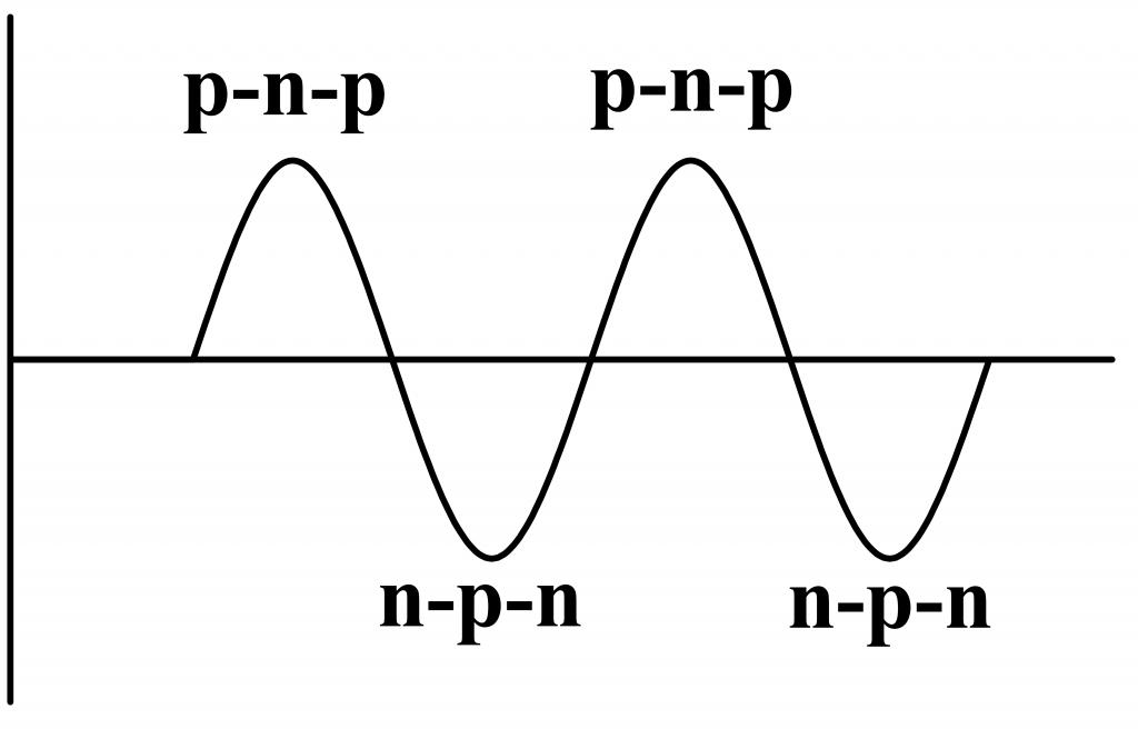 Транзисторы разной полярности