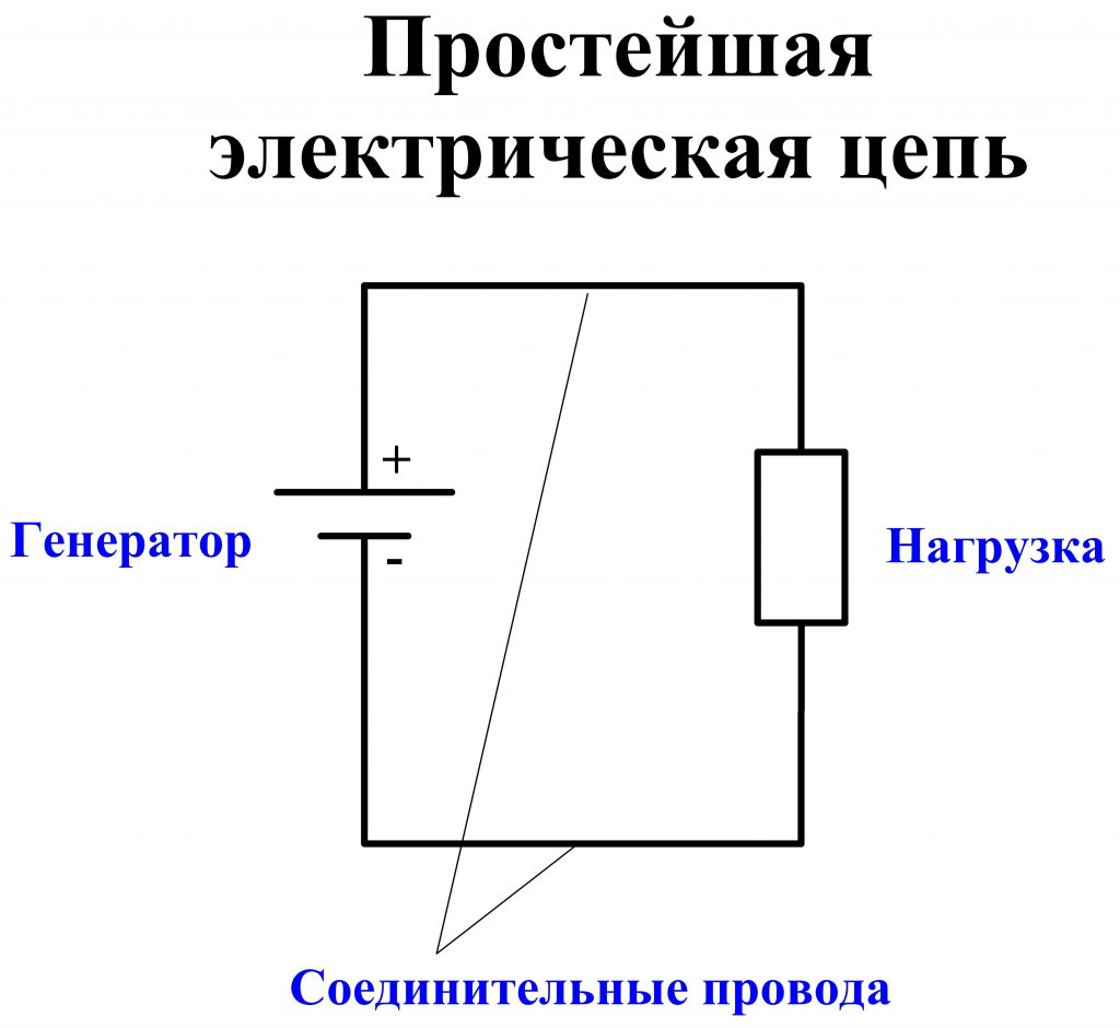Электрическая цепь