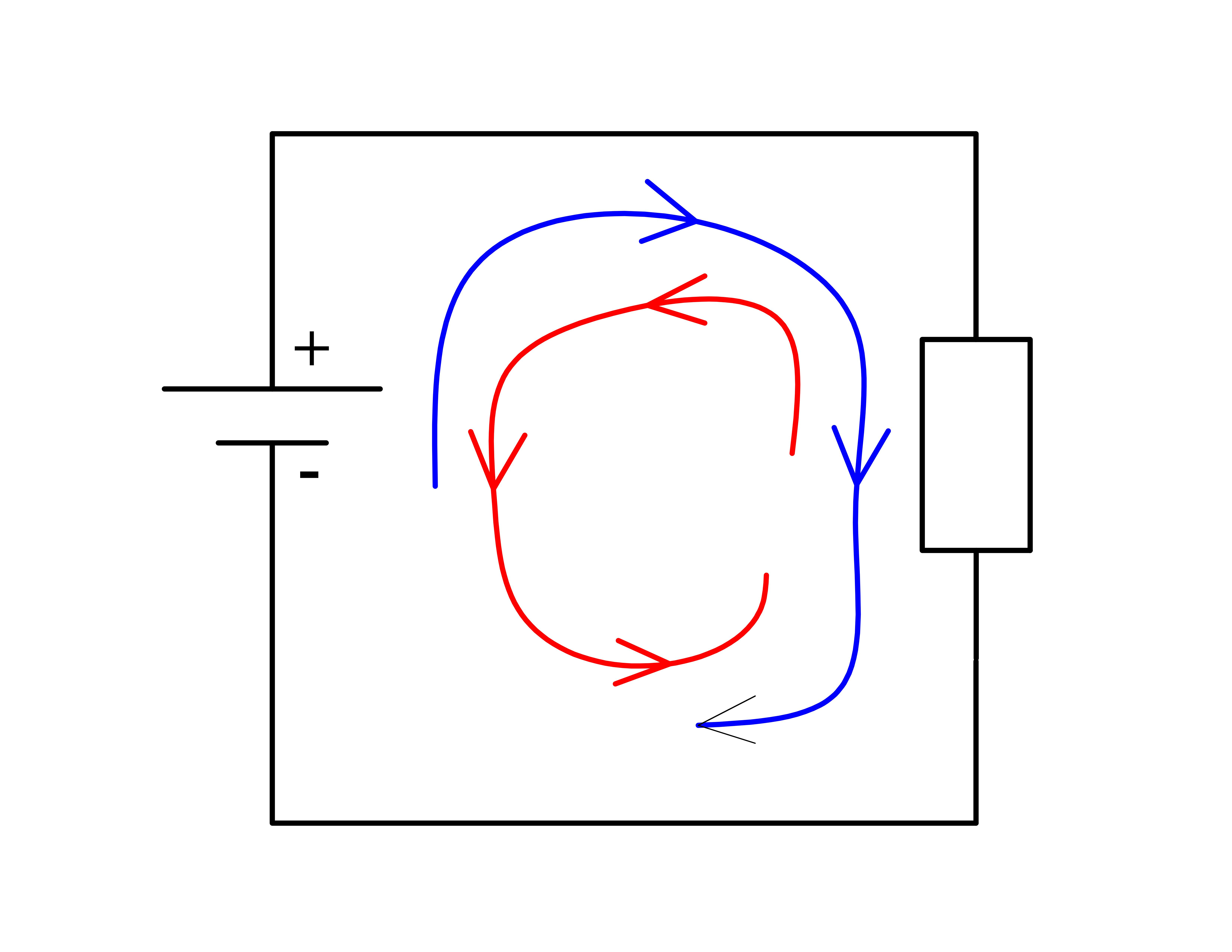 Что такое электрический ток простыми словами