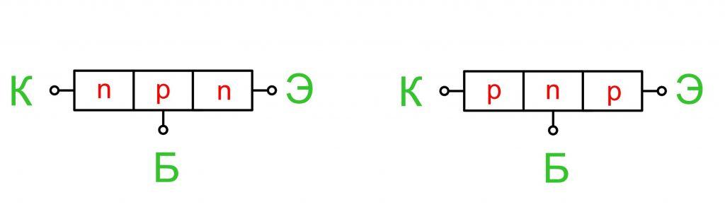 Типы полупроводниковых структур биполярных транзисторов