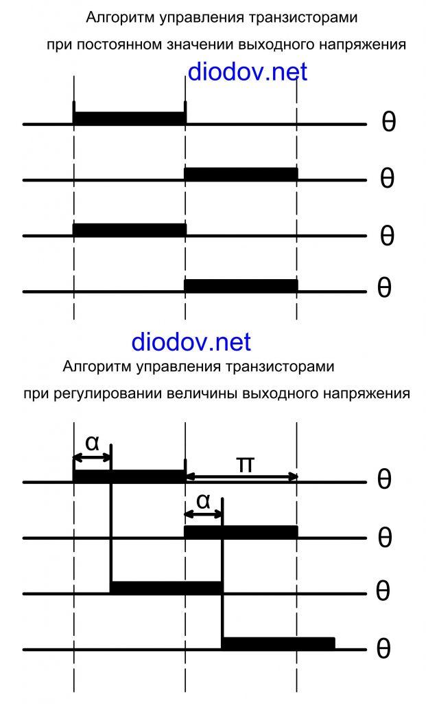 Алгоритм управления транзисторами инвертора напряжения