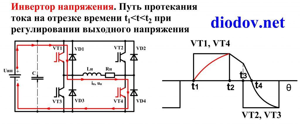 Схема инвертора напряжения на транзисторах