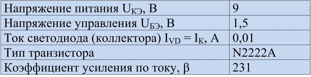 Исходные данные для расчета транзисторного ключа