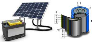 Преимущества и недостатки постоянного тока