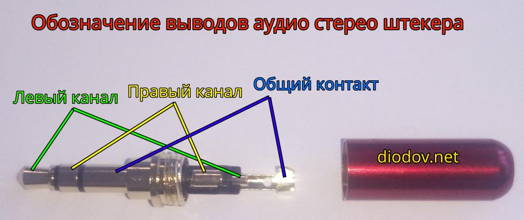 Обозначение выводов стерео аудио штекера