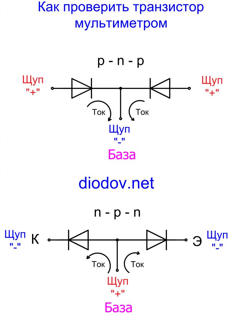 Как проверить биполярный транзистор мультиметром