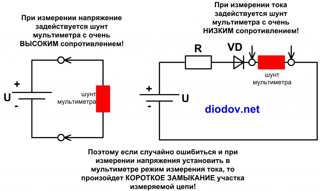 Как пользоваться мультиметром правильно