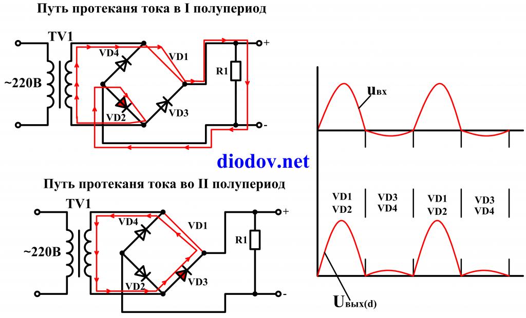 Как проверить диодный мост мультиметром в схеме