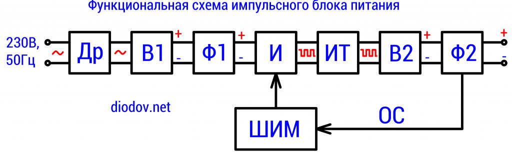 Схема импульсного блока питания
