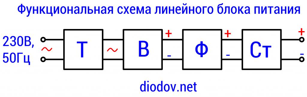Схема линейного блока питания