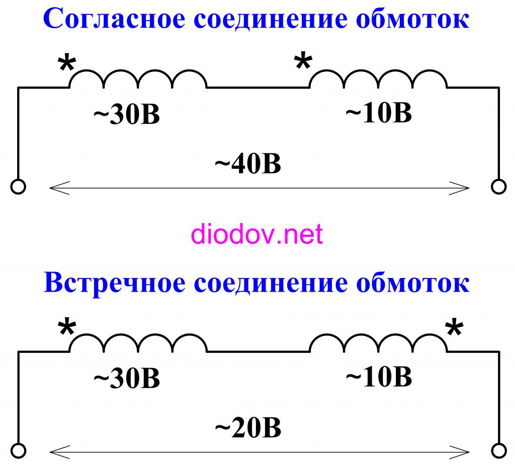 Согласное и встречное соединение обмоток трансформатора